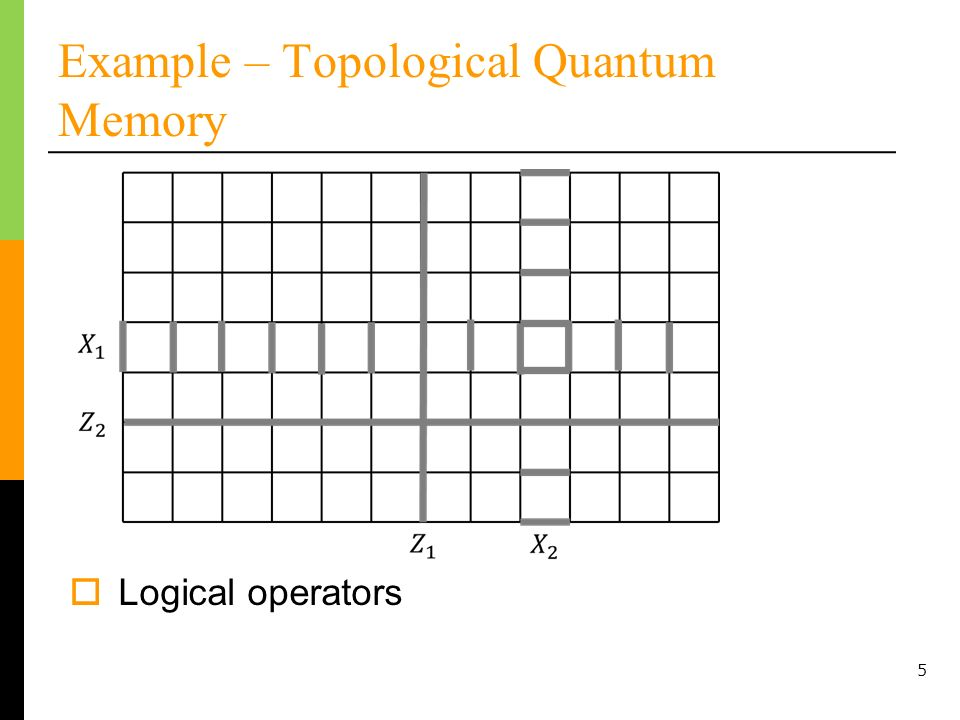 5 Example – Topological Quantum Memory Logical operators