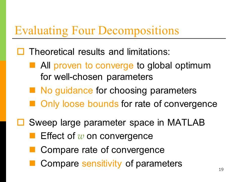 19 Theoretical results and limitations: All proven to converge to global optimum for well-chosen parameters No guidance for choosing parameters Only loose bounds for rate of convergence Evaluating Four Decompositions Sweep large parameter space in MATLAB Effect of w on convergence Compare rate of convergence Compare sensitivity of parameters