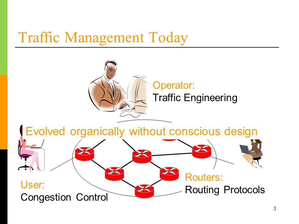3 Traffic Management Today User: Congestion Control Operator: Traffic Engineering Routers: Routing Protocols Evolved organically without conscious design