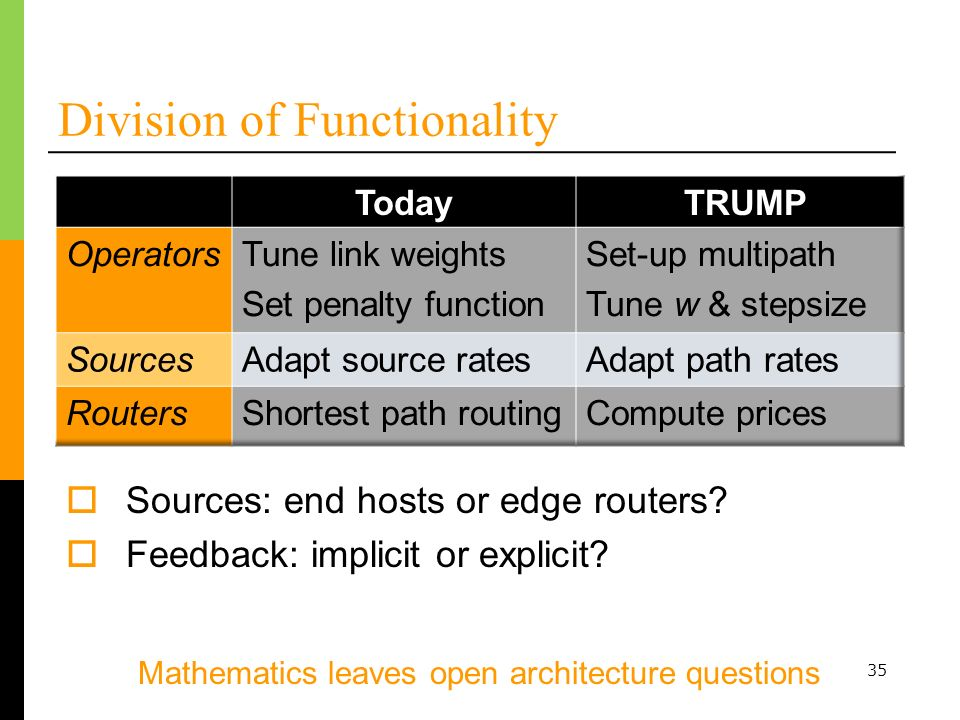 35 Division of Functionality Sources: end hosts or edge routers.
