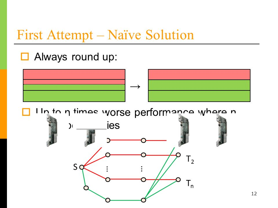 12 First Attempt – Naïve Solution Always round up: Up to n times worse performance where n number of cities