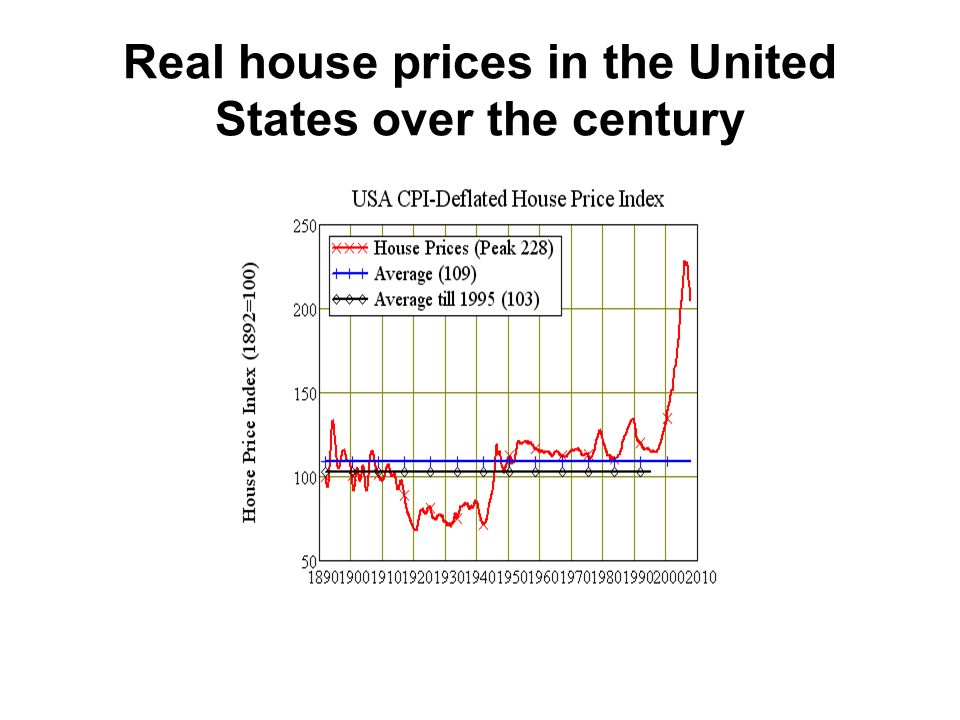 Real house prices in the United States over the century