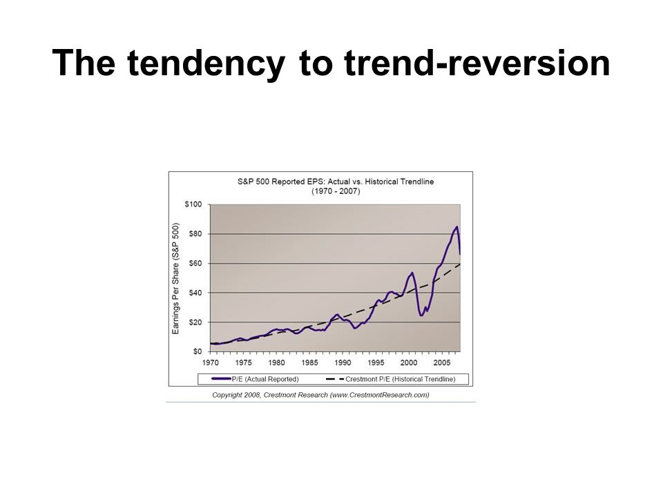 The tendency to trend-reversion