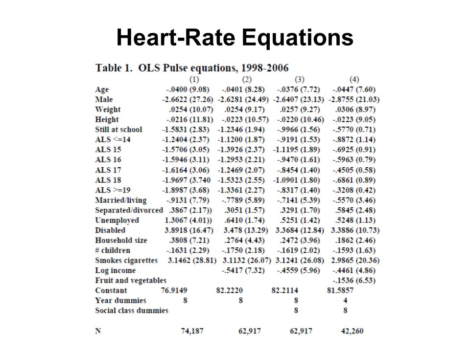 Heart-Rate Equations