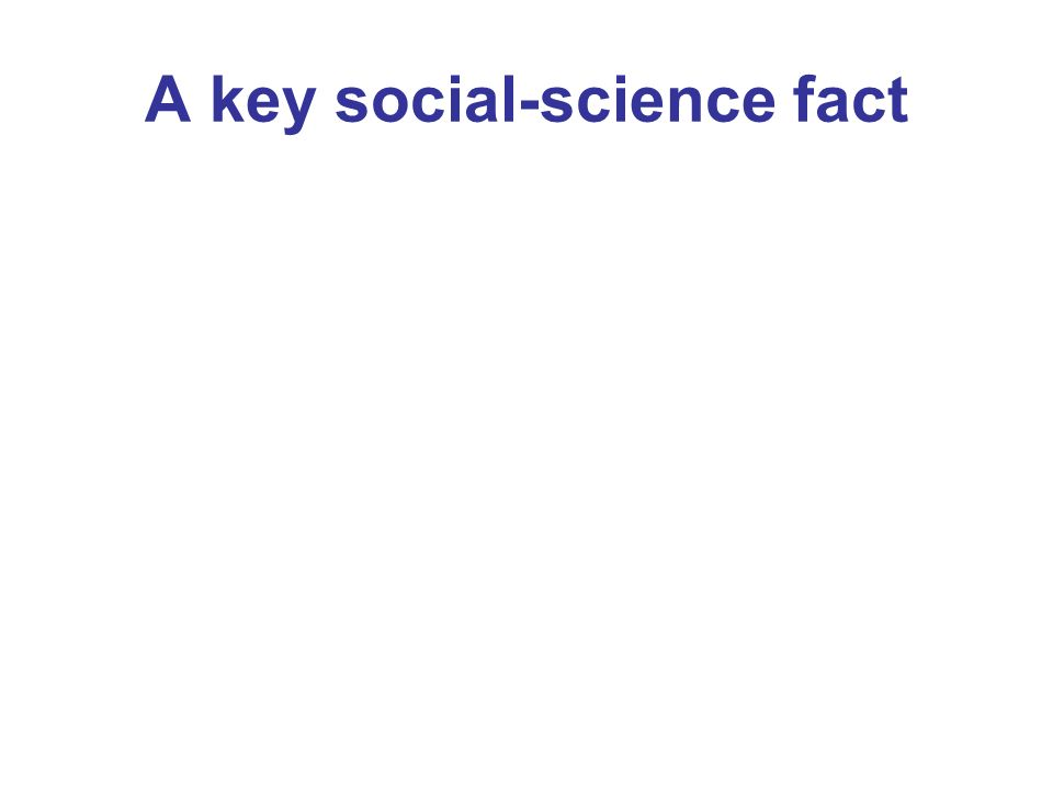 A key social-science fact