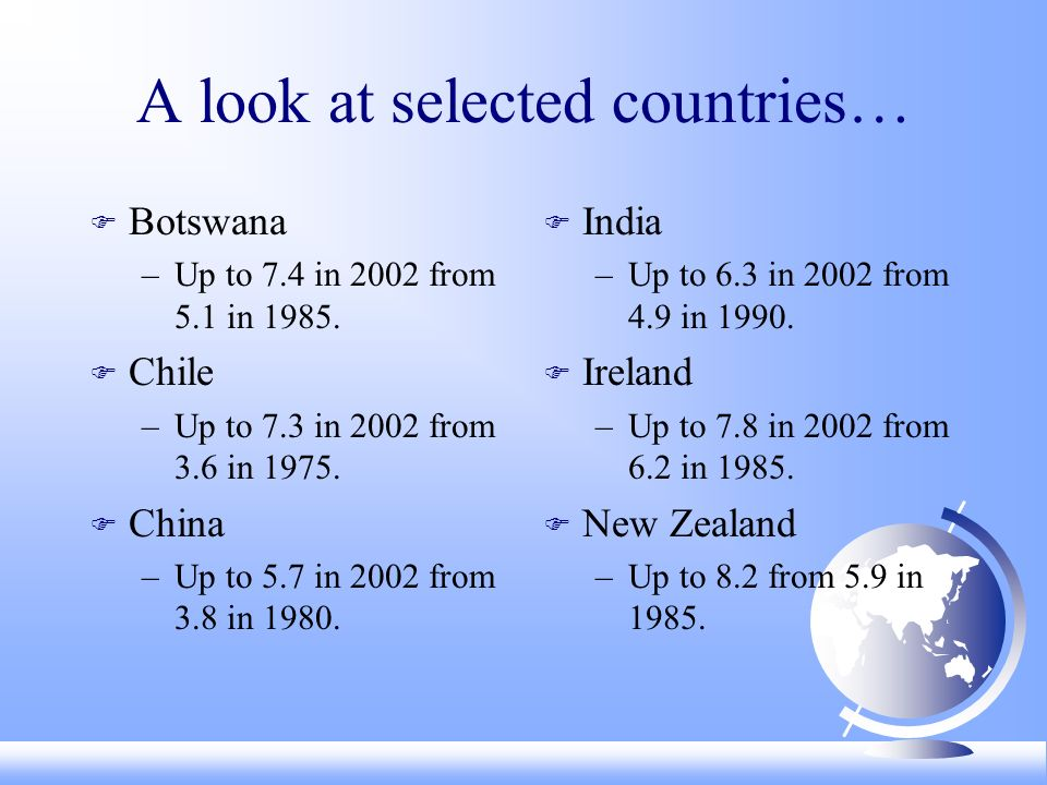 A look at selected countries… F Botswana –Up to 7.4 in 2002 from 5.1 in 1985.
