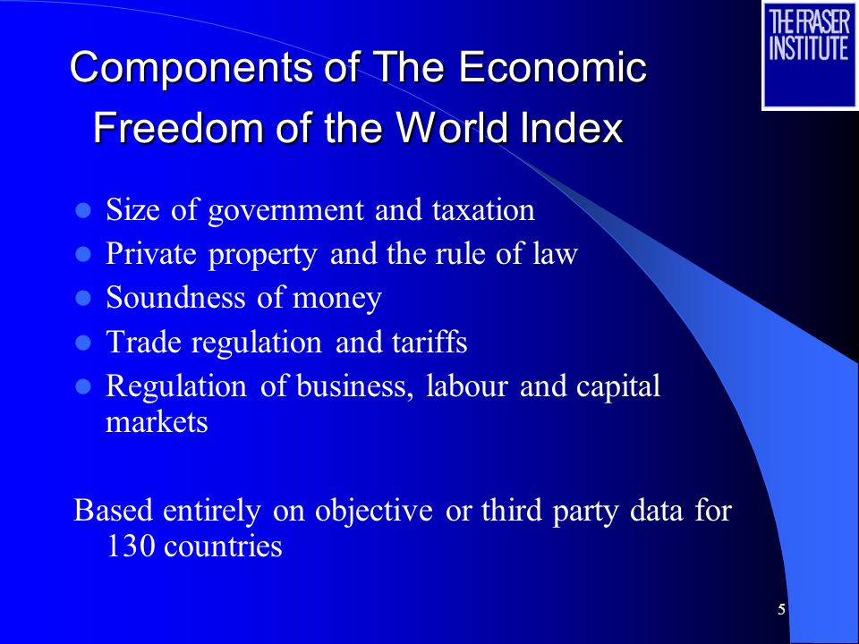 5 Components of The Economic Freedom of the World Index Size of government and taxation Private property and the rule of law Soundness of money Trade regulation and tariffs Regulation of business, labour and capital markets Based entirely on objective or third party data for 130 countries