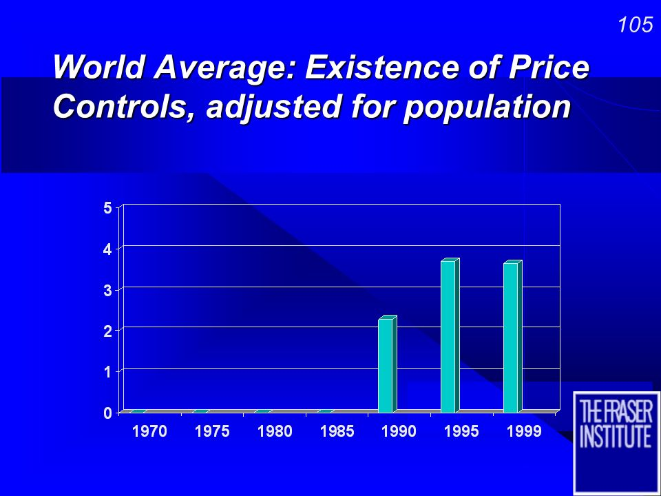 104 World Average: Publicly owned assets as a percentage of GDP, adjusted for population Countries with ranks in 1970