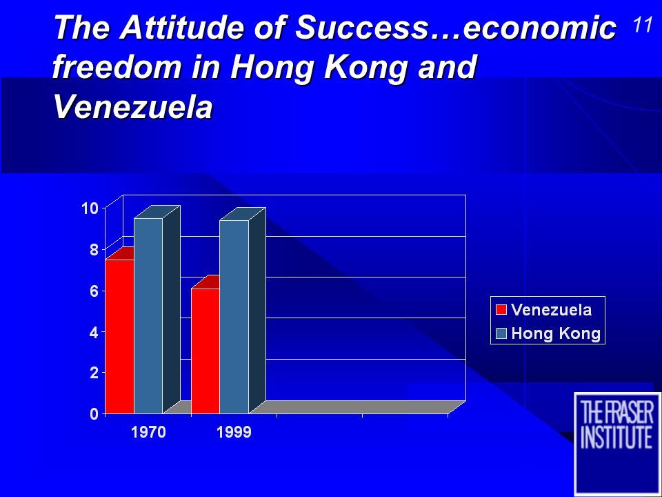 10 What differences caused Hong Kong to become Rich and Venezuela to become Poor.