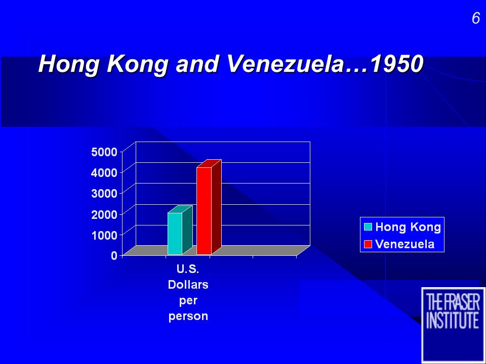 5 A Tale of Two Countries n Hong Kong and Venezuela n From poor to rich n From rich to poor