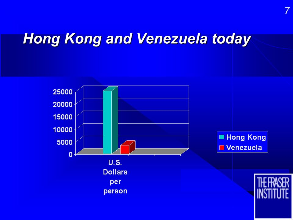6 Hong Kong and Venezuela…1950