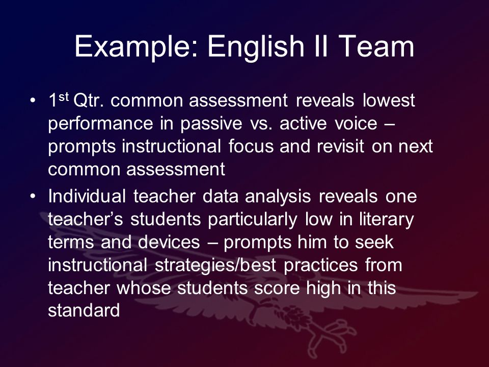 Example: English II Team 1 st Qtr. common assessment reveals lowest performance in passive vs.