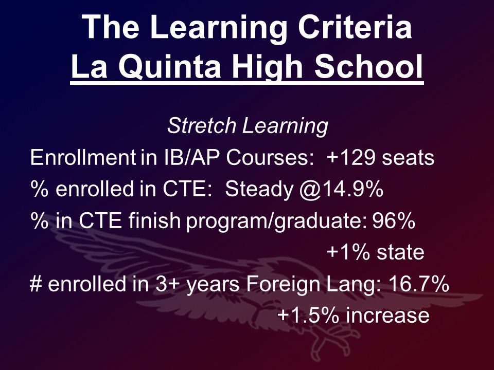The Learning Criteria La Quinta High School Stretch Learning Enrollment in IB/AP Courses:+129 seats % enrolled in CTE: Steady @14.9% % in CTE finish program/graduate: 96% +1% state # enrolled in 3+ years Foreign Lang: 16.7% +1.5% increase