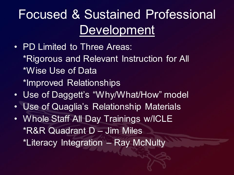 Focused & Sustained Professional Development PD Limited to Three Areas: *Rigorous and Relevant Instruction for All *Wise Use of Data *Improved Relationships Use of Daggetts Why/What/How model Use of Quaglias Relationship Materials Whole Staff All Day Trainings w/ICLE *R&R Quadrant D – Jim Miles *Literacy Integration – Ray McNulty