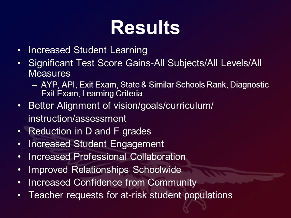 Results Increased Student Learning Significant Test Score Gains-All Subjects/All Levels/All Measures –AYP, API, Exit Exam, State & Similar Schools Rank, Diagnostic Exit Exam, Learning Criteria Better Alignment of vision/goals/curriculum/ instruction/assessment Reduction in D and F grades Increased Student Engagement Increased Professional Collaboration Improved Relationships Schoolwide Increased Confidence from Community Teacher requests for at-risk student populations