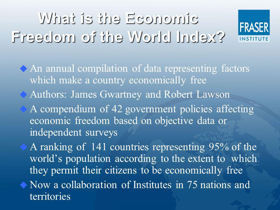 What is the Economic Freedom of the World Index.