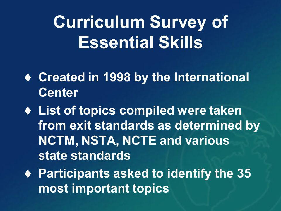 Curriculum Survey of Essential Skills Created in 1998 by the International Center List of topics compiled were taken from exit standards as determined by NCTM, NSTA, NCTE and various state standards Participants asked to identify the 35 most important topics