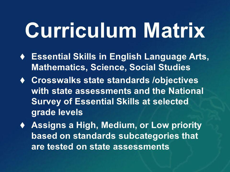 Curriculum Matrix Essential Skills in English Language Arts, Mathematics, Science, Social Studies Crosswalks state standards /objectives with state assessments and the National Survey of Essential Skills at selected grade levels Assigns a High, Medium, or Low priority based on standards subcategories that are tested on state assessments