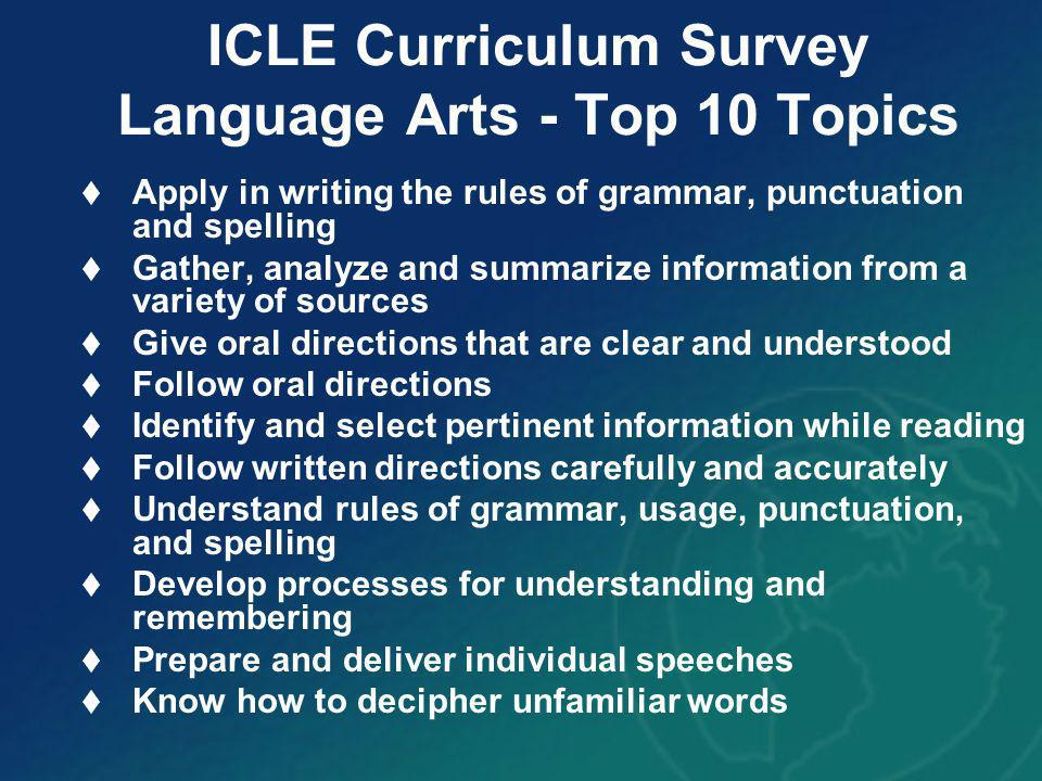 ICLE Curriculum Survey Language Arts - Top 10 Topics Apply in writing the rules of grammar, punctuation and spelling Gather, analyze and summarize information from a variety of sources Give oral directions that are clear and understood Follow oral directions Identify and select pertinent information while reading Follow written directions carefully and accurately Understand rules of grammar, usage, punctuation, and spelling Develop processes for understanding and remembering Prepare and deliver individual speeches Know how to decipher unfamiliar words