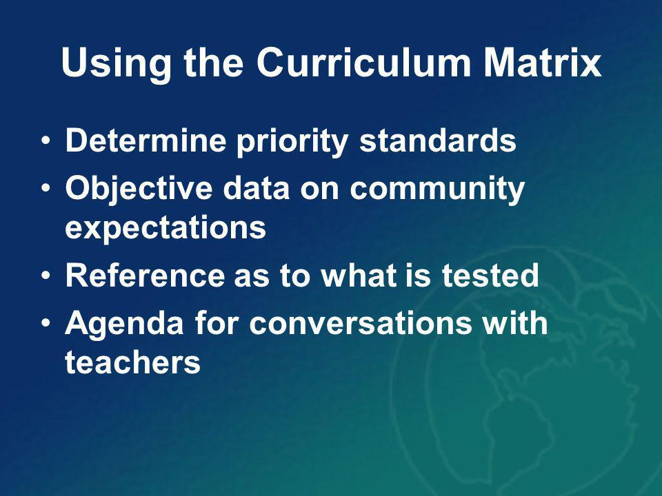 Using the Curriculum Matrix Determine priority standards Objective data on community expectations Reference as to what is tested Agenda for conversations with teachers