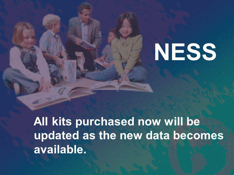 NESS All kits purchased now will be updated as the new data becomes available.