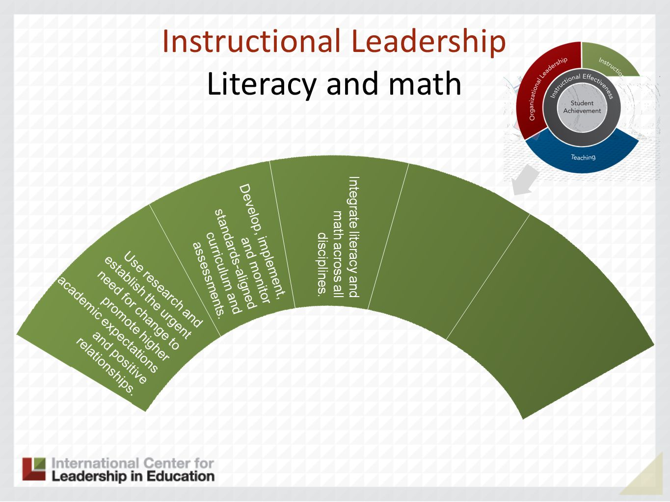 Instructional Leadership Literacy and math Use research and establish the urgent need for change to promote higher academic expectations and positive relationships.