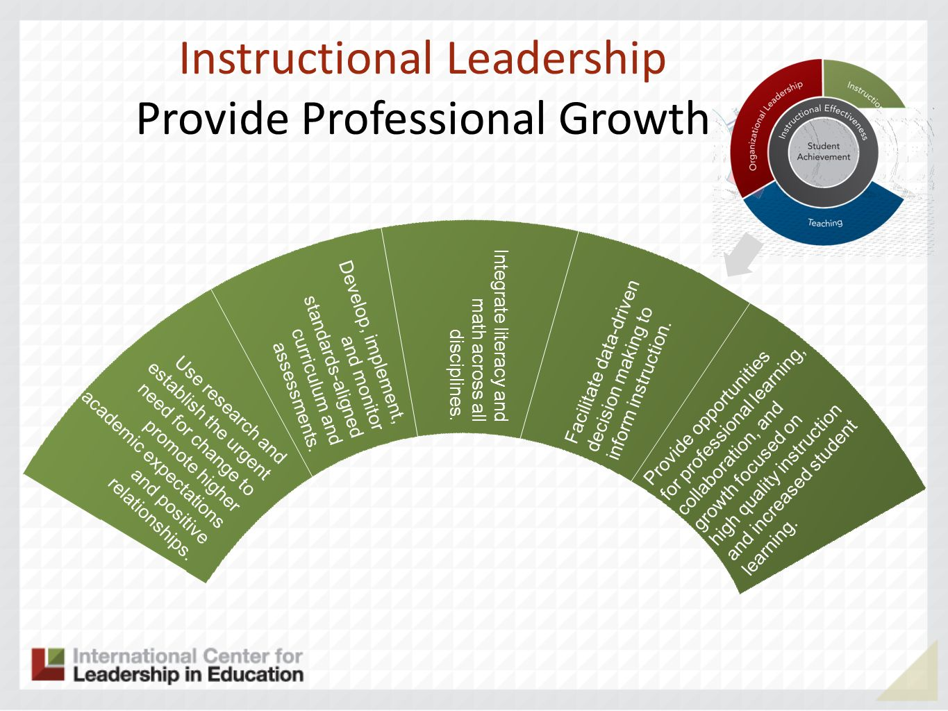 Instructional Leadership Provide Professional Growth Use research and establish the urgent need for change to promote higher academic expectations and positive relationships.