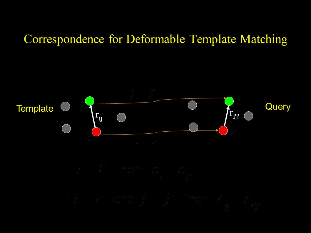 Correspondence for Deformable Template Matching Query Template r ij r i j