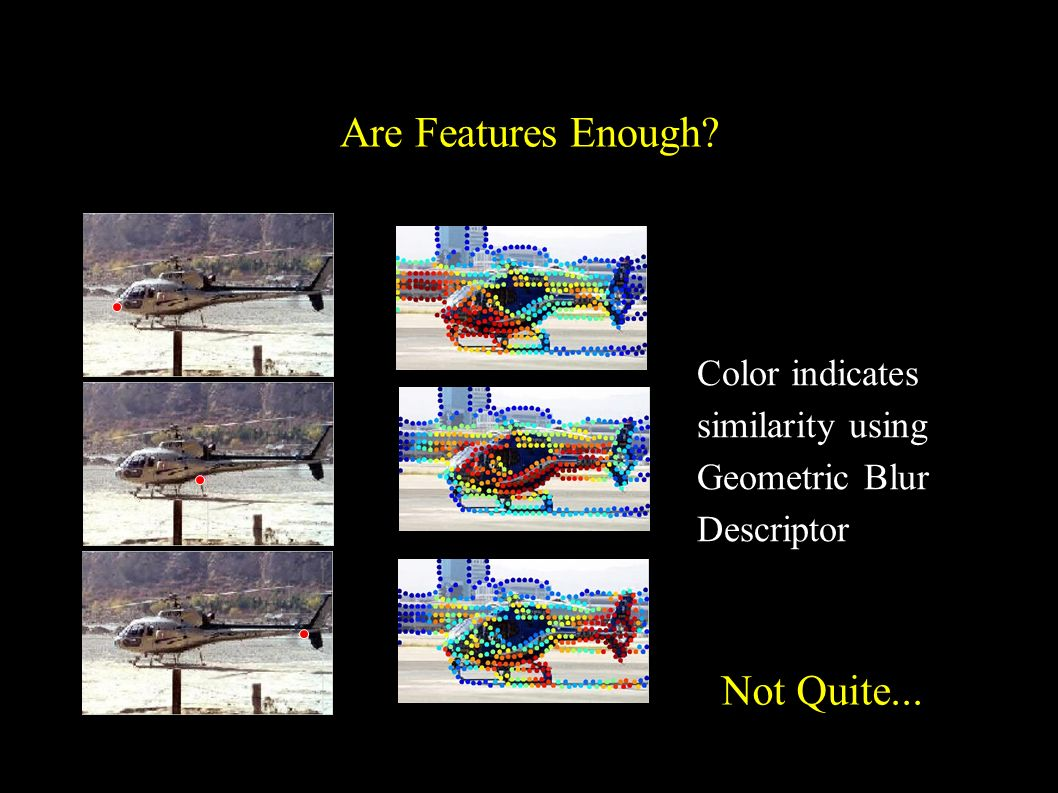 Are Features Enough Not Quite... Color indicates similarity using Geometric Blur Descriptor
