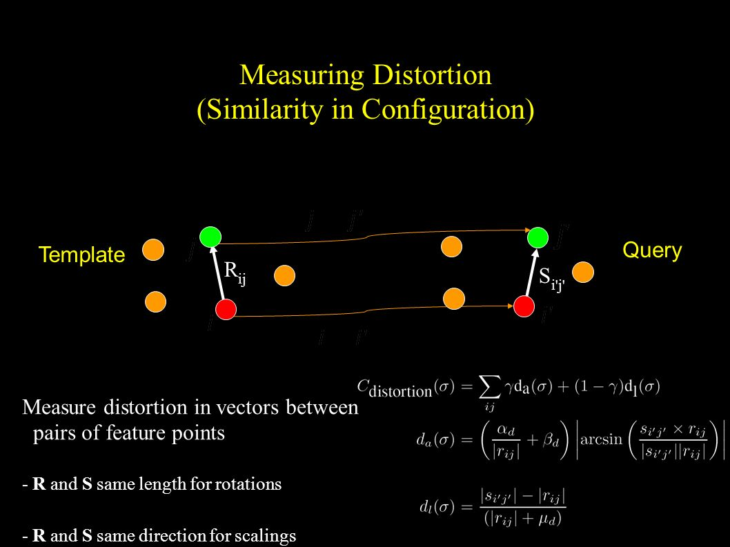 Measuring Distortion (Similarity in Configuration) Query Template R ij S i j Measure distortion in vectors between pairs of feature points - R and S same length for rotations - R and S same direction for scalings