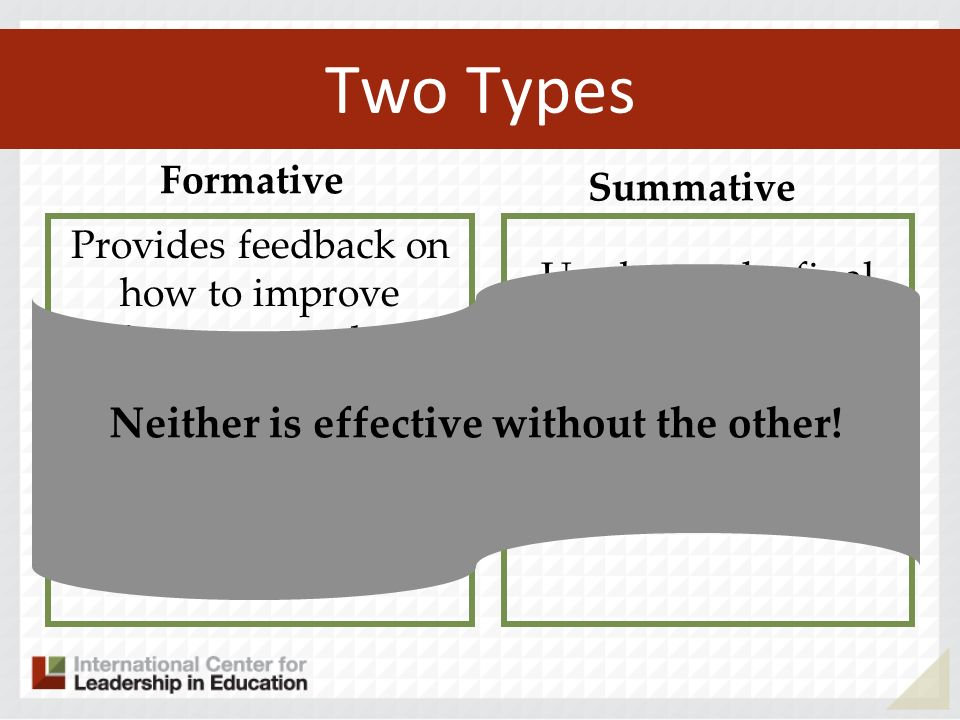 Two Types Formative Provides feedback on how to improve performance and what types of professional development opportunities will enhance practices.