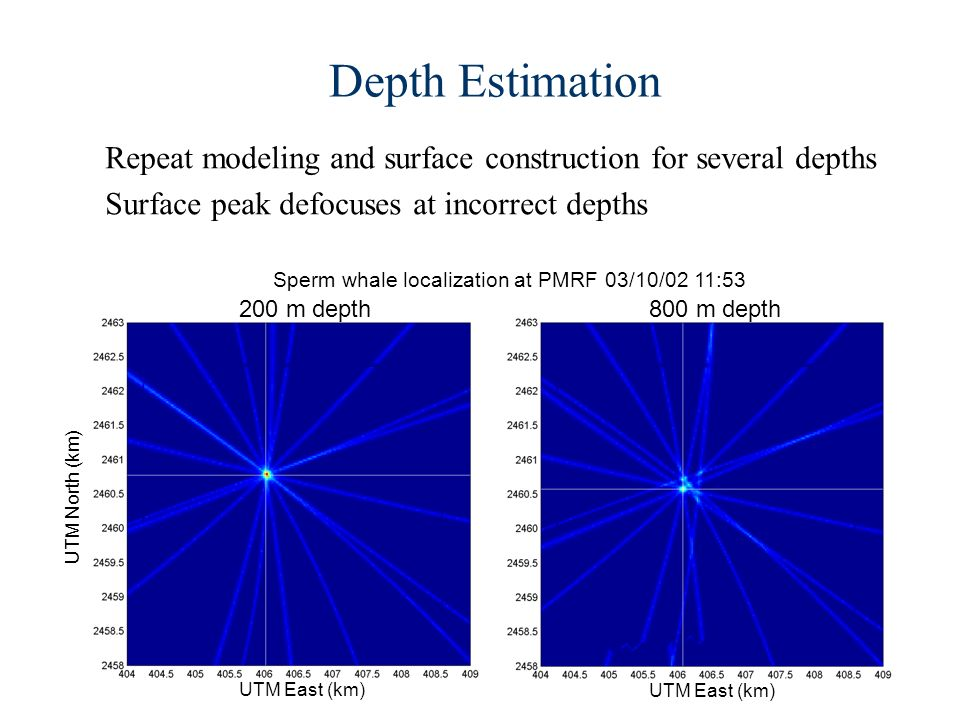 Depth Estimation Repeat modeling and surface construction for several depths Surface peak defocuses at incorrect depths UTM East (km) UTM North (km) Sperm whale localization at PMRF 03/10/02 11: m depth 800 m depth