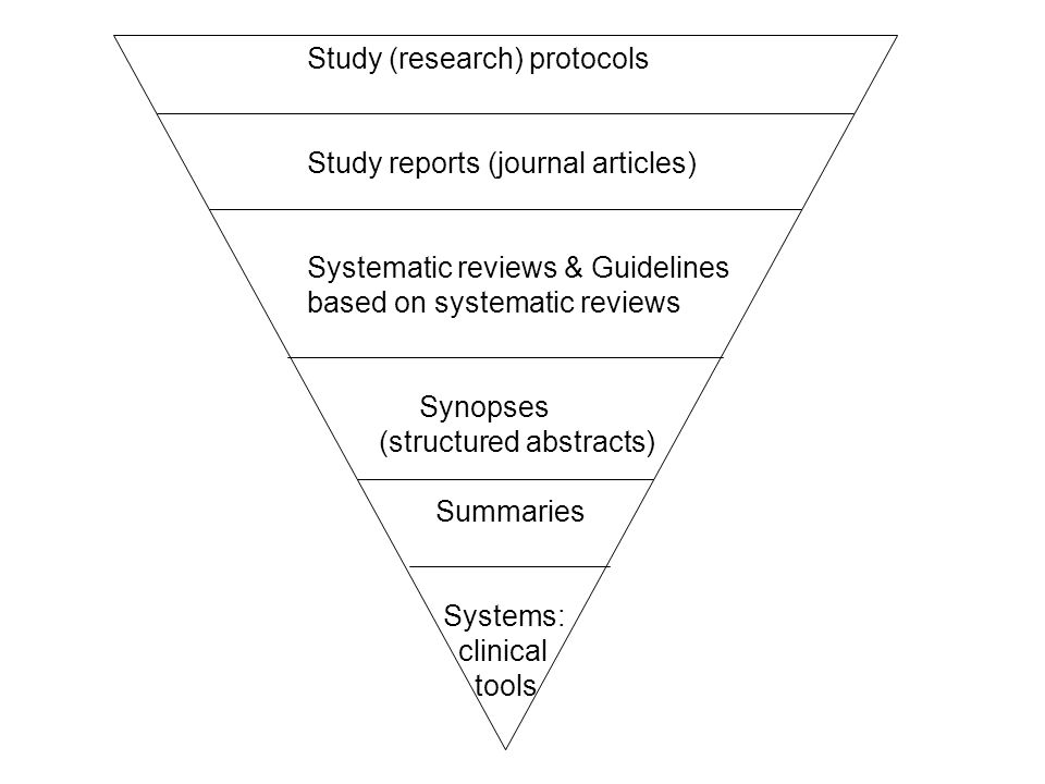 Study (research) protocols Study reports (journal articles) Systematic reviews & Guidelines based on systematic reviews Synopses (structured abstracts) Summaries Systems: clinical tools