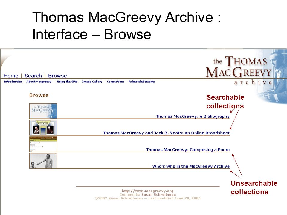 Searchable collections Unsearchable collections Thomas MacGreevy Archive : Interface – Browse