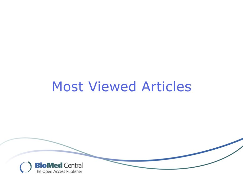Most Viewed Articles