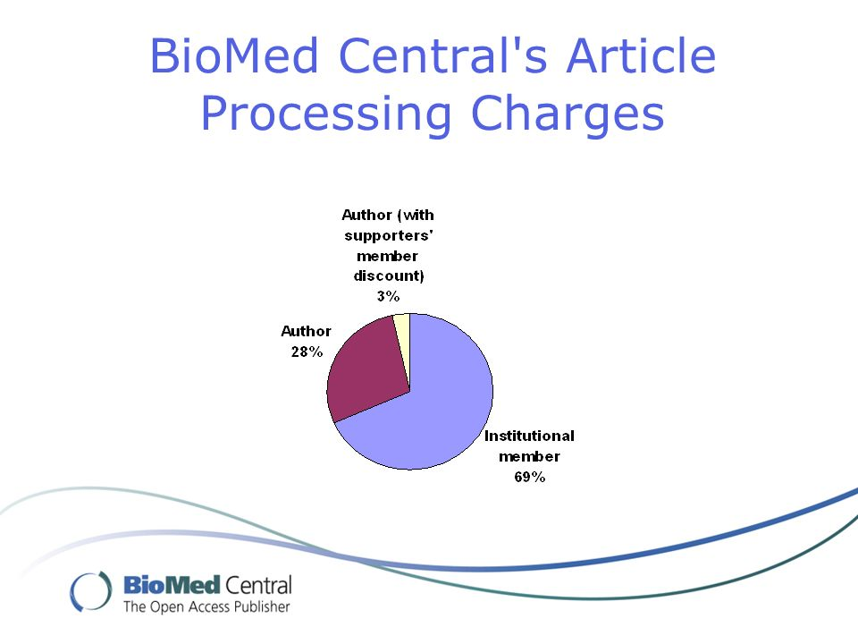 BioMed Central s Article Processing Charges