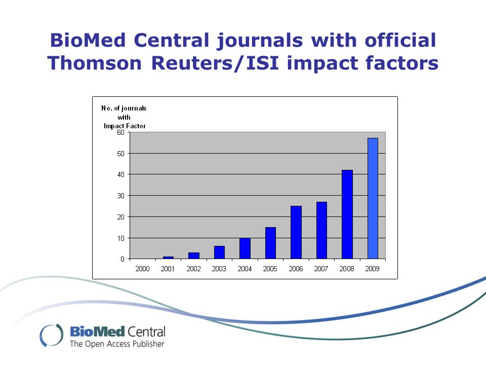 BioMed Central journals with official Thomson Reuters/ISI impact factors