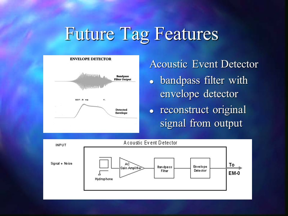 Future Tag Features Acoustic Event Detector l bandpass filter with envelope detector l reconstruct original signal from output To EM-0