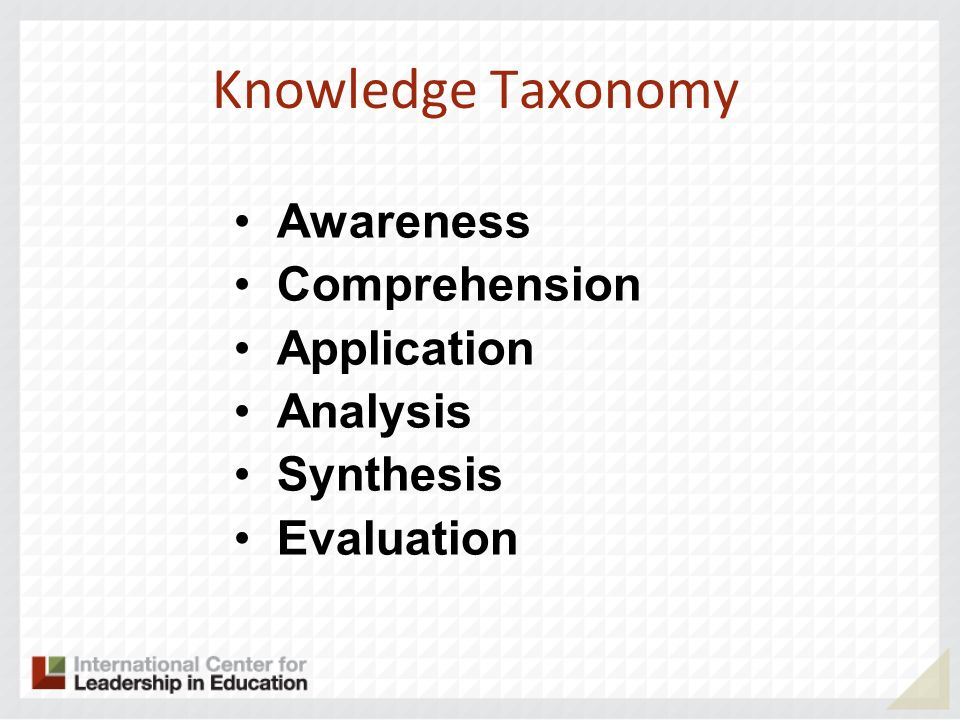 Awareness Comprehension Application Analysis Synthesis Evaluation Knowledge Taxonomy