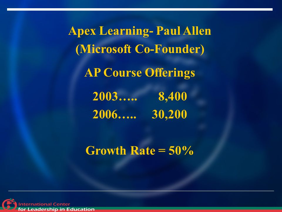 Apex Learning- Paul Allen (Microsoft Co-Founder) AP Course Offerings 2003…..