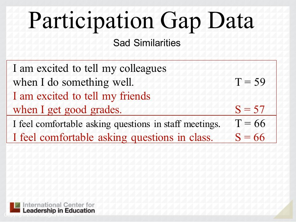 I am excited to tell my colleagues when I do something well.T = 59 I am excited to tell my friends when I get good grades.S = 57 I feel comfortable asking questions in staff meetings.T = 66 I feel comfortable asking questions in class.