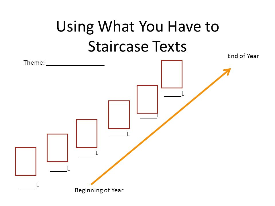 Using What You Have to Staircase Texts Beginning of Year End of Year _____L Theme: _________________