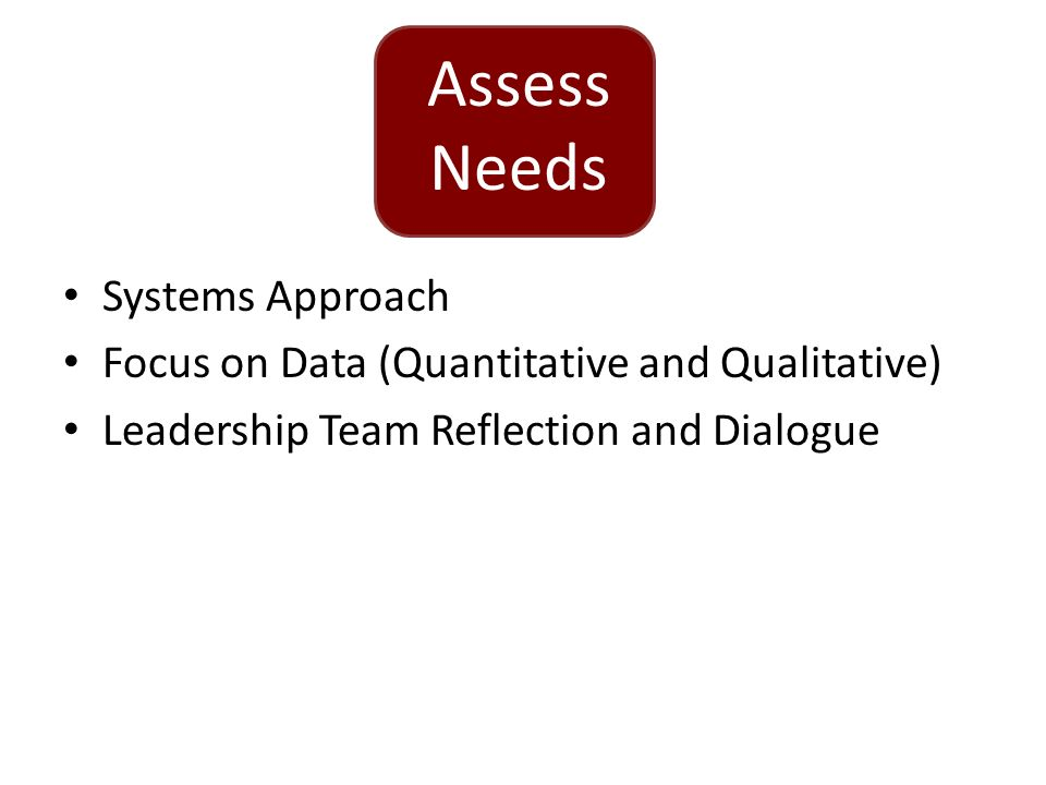 Systems Approach Focus on Data (Quantitative and Qualitative) Leadership Team Reflection and Dialogue Assess Needs
