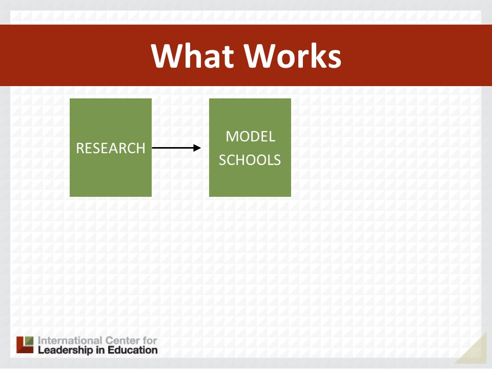 What Works RESEARCH MODEL SCHOOLS