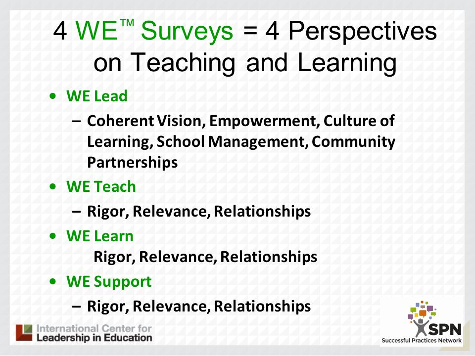 4 WE Surveys = 4 Perspectives on Teaching and Learning WE Lead –Coherent Vision, Empowerment, Culture of Learning, School Management, Community Partnerships WE Teach –Rigor, Relevance, Relationships WE Learn Rigor, Relevance, Relationships WE Support –Rigor, Relevance, Relationships