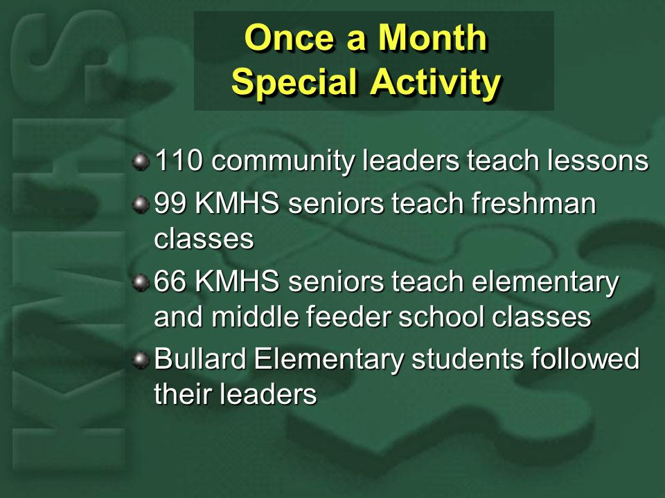 Once a Month Special Activity 110 community leaders teach lessons 99 KMHS seniors teach freshman classes 66 KMHS seniors teach elementary and middle feeder school classes Bullard Elementary students followed their leaders