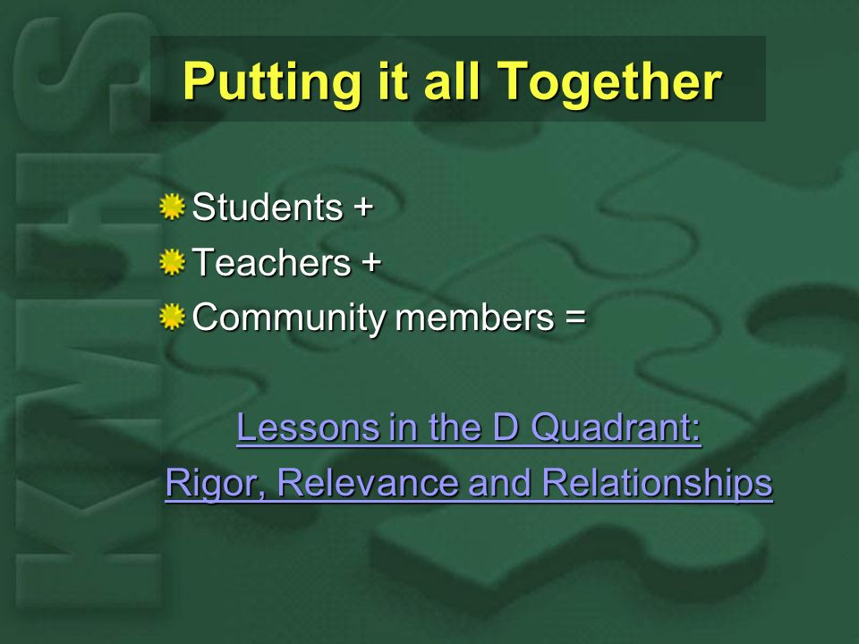 Putting it all Together Putting it all Together Students + Teachers + Community members = Lessons in the D Quadrant: Lessons in the D Quadrant: Rigor, Relevance and Relationships Rigor, Relevance and Relationships