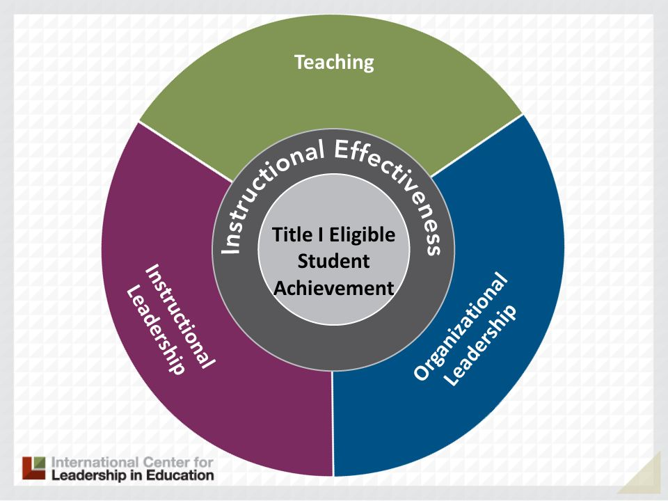 Teaching Organizational Leadership Instructional Leadership Title I Eligible Student Achievement