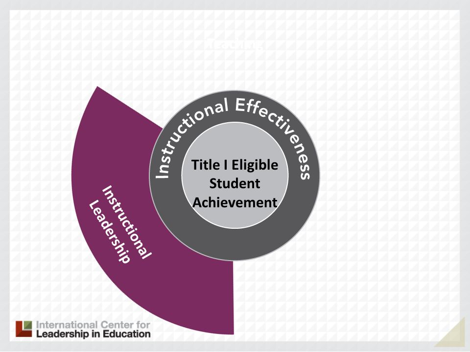 Teaching Instructional Leadership Title I Eligible Student Achievement