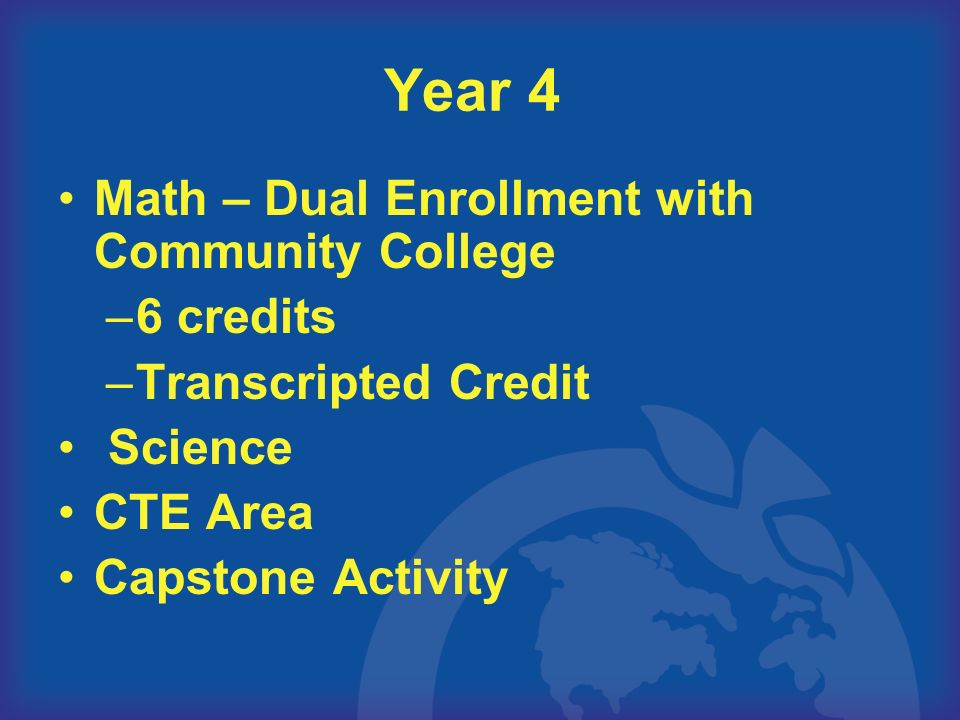 Year 4 Math – Dual Enrollment with Community College –6 credits –Transcripted Credit Science CTE Area Capstone Activity